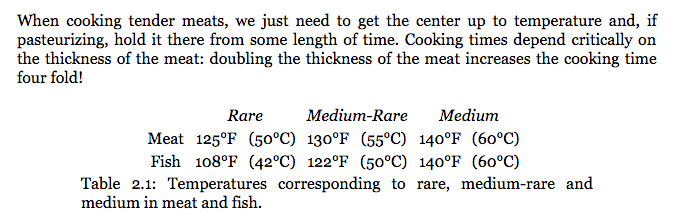 sous vide cooking internal temperatures doneness meat fish cooking temperatures